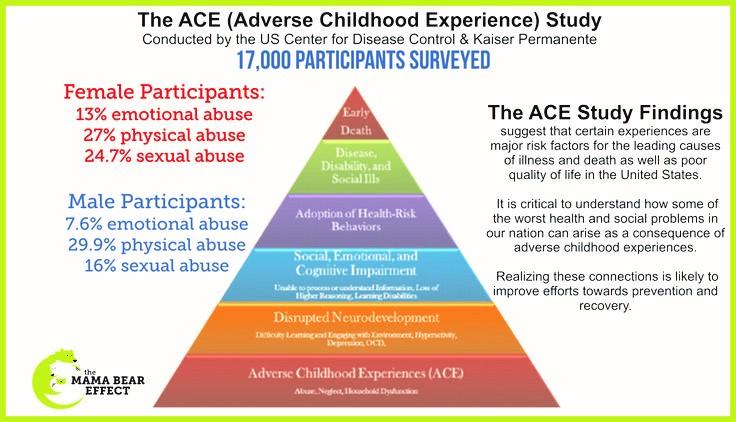aces-pyramid-1